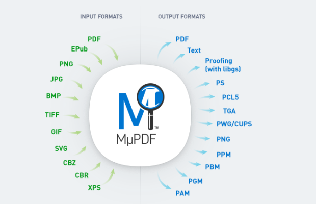 MuPDF Screenshot for Windows10